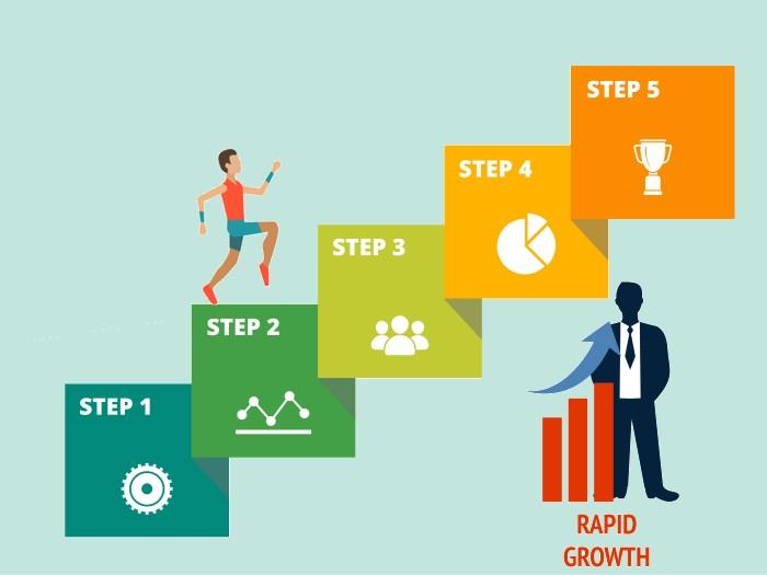 5段階のステップアップ