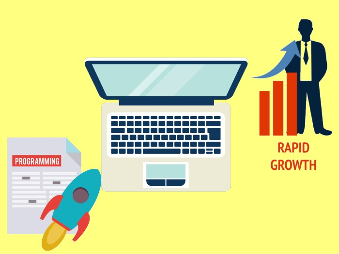 投資と経済成長