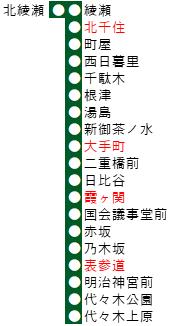 千代田線の路線図