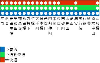 東西線の路線図