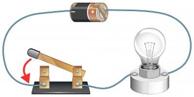 電池と電球とスイッチ