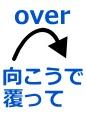 前置詞overのイメージ