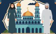 イスラム教の男女のイラスト